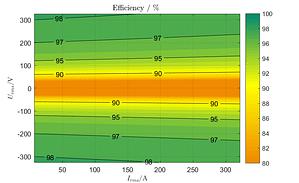 ISI2 12-600-IC Effizienzkarte