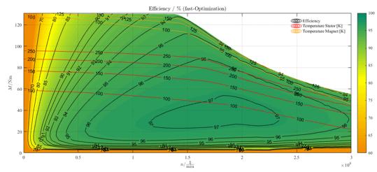 SciMo SY43 efficiency map
